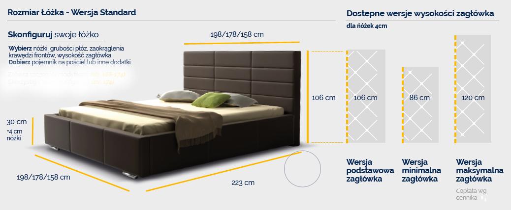 łóżko Mars 120 140 160 180 200 220 Stelaż Mega